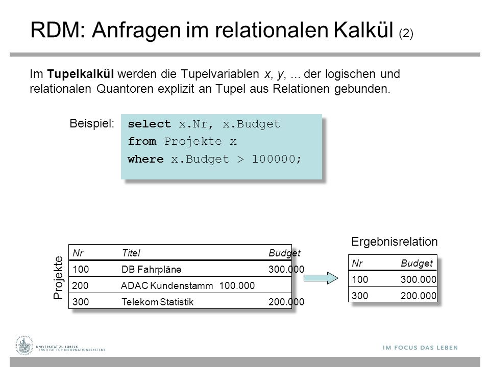 Projekte NrTitelBudget 100DB Fahrpläne300.000 200ADAC Kundenstamm100.000 300Telekom Statistik200.000 NrBudget 300200.000 100300.000 Ergebnisrelation R