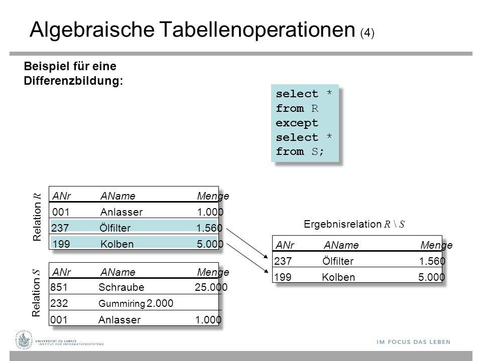 Algebraische Tabellenoperationen (4) Beispiel für eine Differenzbildung: ANrANameMenge 851Schraube25.000 Relation R Relation S ANrANameMenge 199Kolben