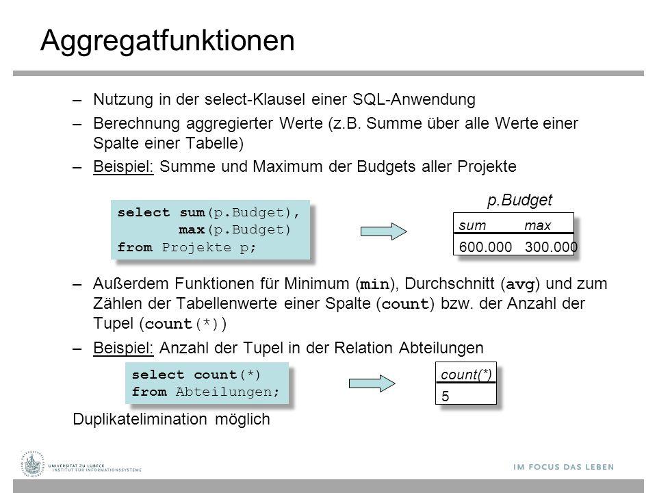 –Nutzung in der select-Klausel einer SQL-Anwendung –Berechnung aggregierter Werte (z.B. Summe über alle Werte einer Spalte einer Tabelle) –Beispiel: S