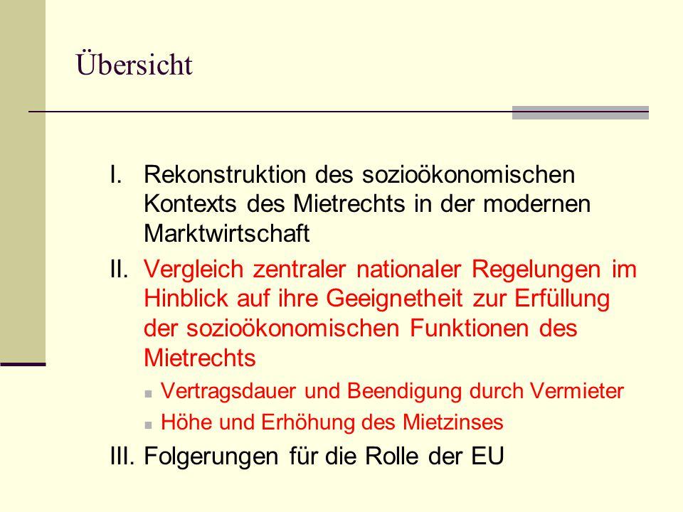 Höhe und Erhöhung des Mietzinses (3): Einteilung nach Grad des Sozialschutzes (III) 3.