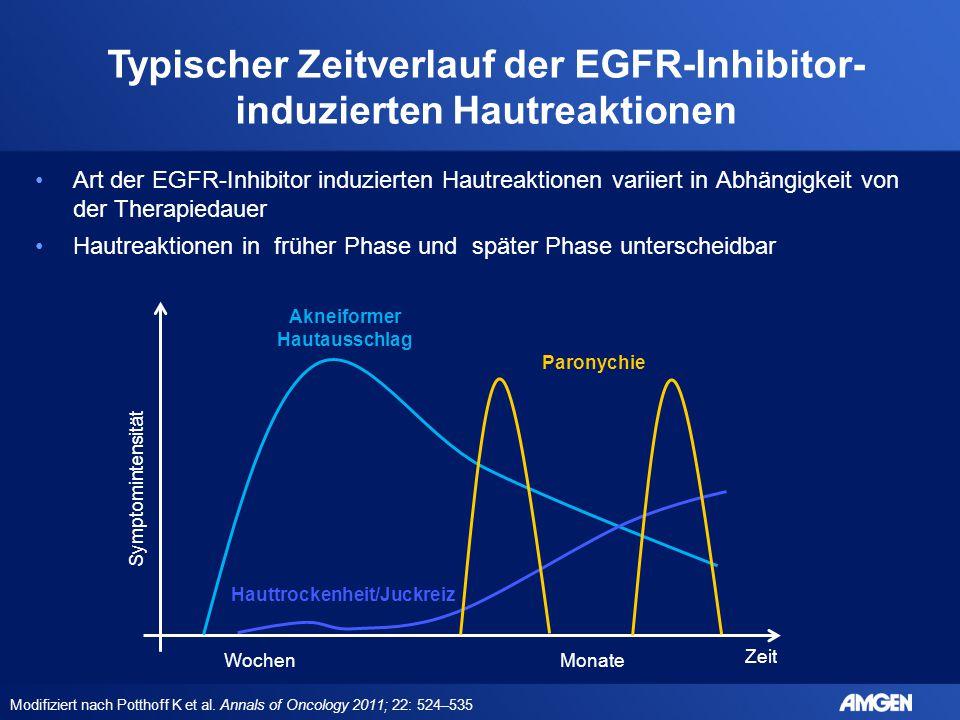 Modifiziert nach Potthoff K et al. Annals of Oncology 2011; 22: 524–535 Typischer Zeitverlauf der EGFR-Inhibitor- induzierten Hautreaktionen Art der E