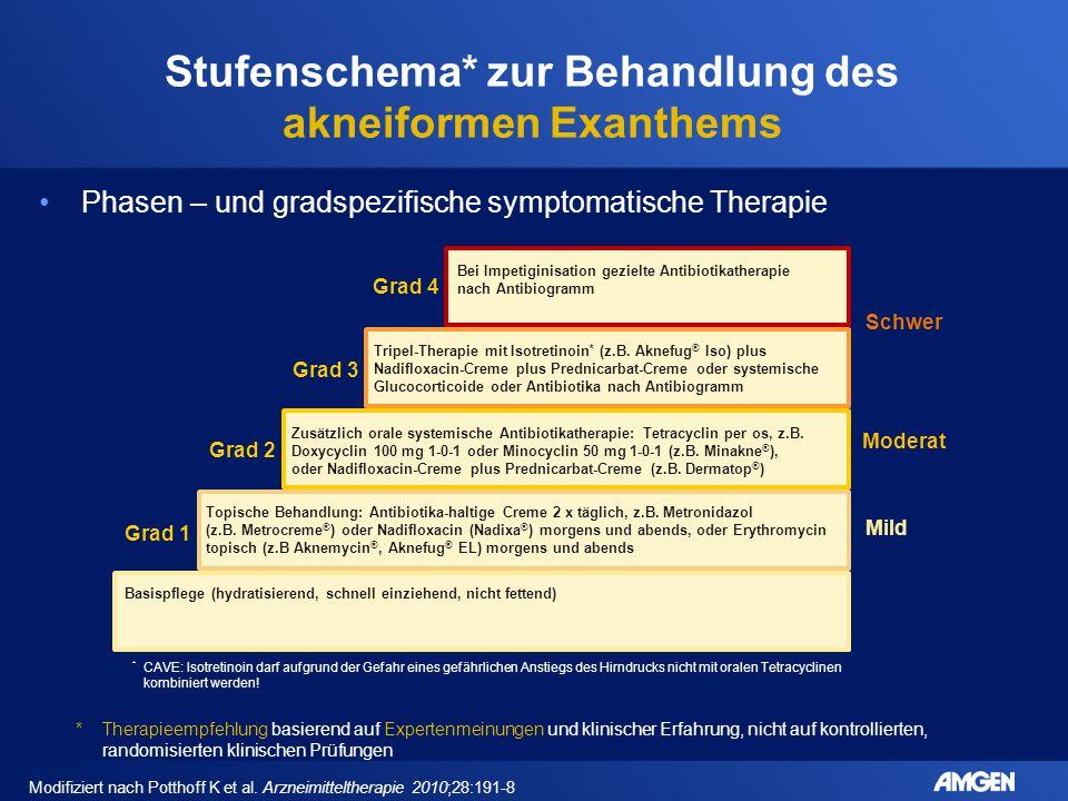 Basispflege (hydratisierend, schnell einziehend, nicht fettend) Topische Behandlung: Antibiotika-haltige Creme 2 x täglich, z.B. Metronidazol (z.B. Me