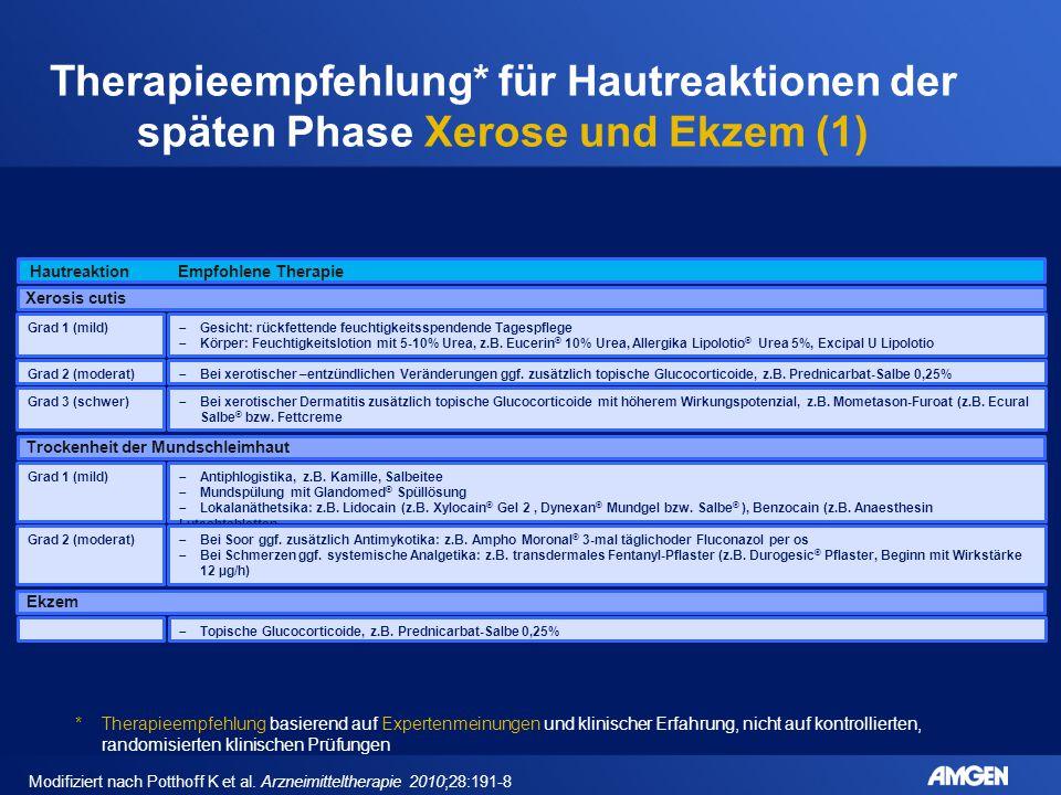 Therapieempfehlung* für Hautreaktionen der späten Phase Xerose und Ekzem (1) Grad 1 (mild) Hautreaktion Xerosis cutis Grad 2 (moderat) Grad 3 (schwer)