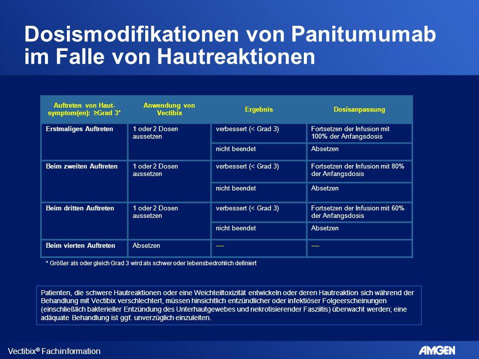 Prophylaktische Hautbehandlung n = 48 Reaktive Hautbehandlung n = 47 Patienten mit Grad 2 oder schwererer Hauttoxizität 1 – n (%) 14 (29)29 (62) Odds Ratio (95% KI) 0.3 (0.1, 0.6) Grad 2 – n (%) 11 (23)19 (40) Grad 3 – n (%) 3 (6)10 (21) 1 Spezielle Hautreaktionen laut Protokoll Inzidenz von Hautreaktionen (≥ Grad 2) im prophylaktischen vs reaktiven Behandlungsarm  Die Inzidenz von spezifischen ≥ Grad 2 Hautreaktionen während der 6-wöchigen Hautbehandlung konnte im prophylaktischen Arm im Vergleich zum reaktiven Arm um mehr als 50% reduziert werden Mitchell E et al.
