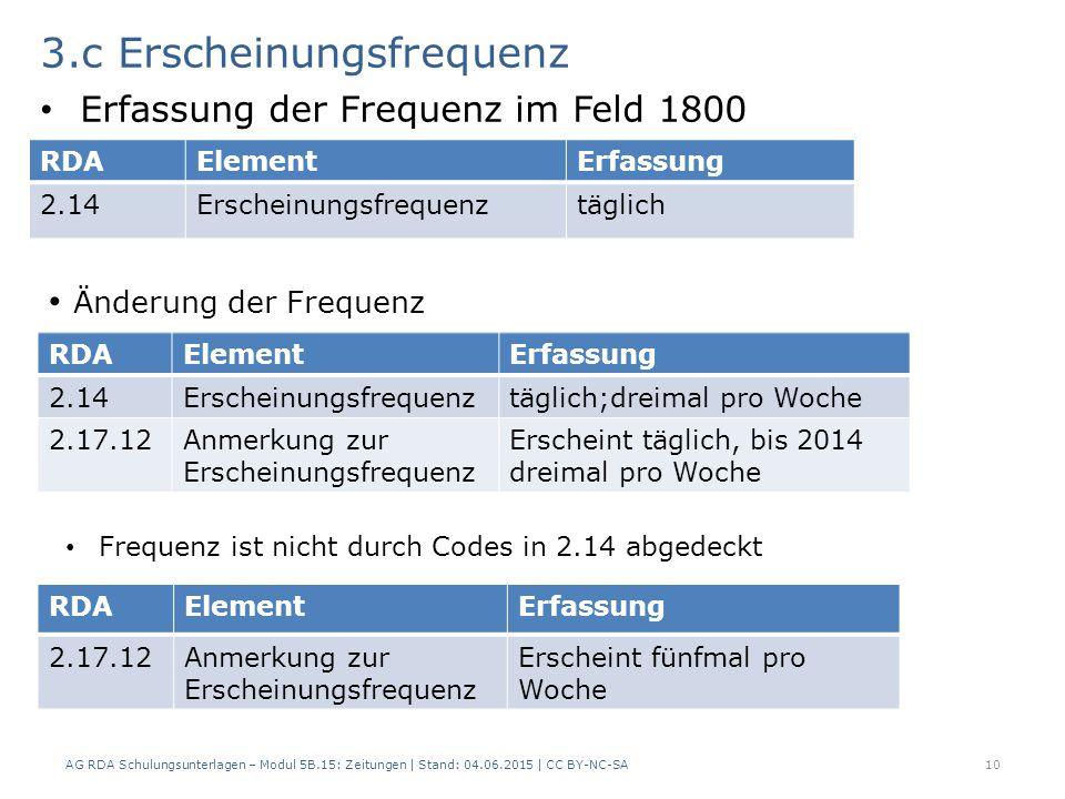 3.c Erscheinungsfrequenz Erfassung der Frequenz im Feld 1800 AG RDA Schulungsunterlagen – Modul 5B.15: Zeitungen | Stand: 04.06.2015 | CC BY-NC-SA10 RDAElementErfassung 2.14Erscheinungsfrequenztäglich RDAElementErfassung 2.14Erscheinungsfrequenztäglich;dreimal pro Woche 2.17.12Anmerkung zur Erscheinungsfrequenz Erscheint täglich, bis 2014 dreimal pro Woche RDAElementErfassung 2.17.12Anmerkung zur Erscheinungsfrequenz Erscheint fünfmal pro Woche Änderung der Frequenz Frequenz ist nicht durch Codes in 2.14 abgedeckt