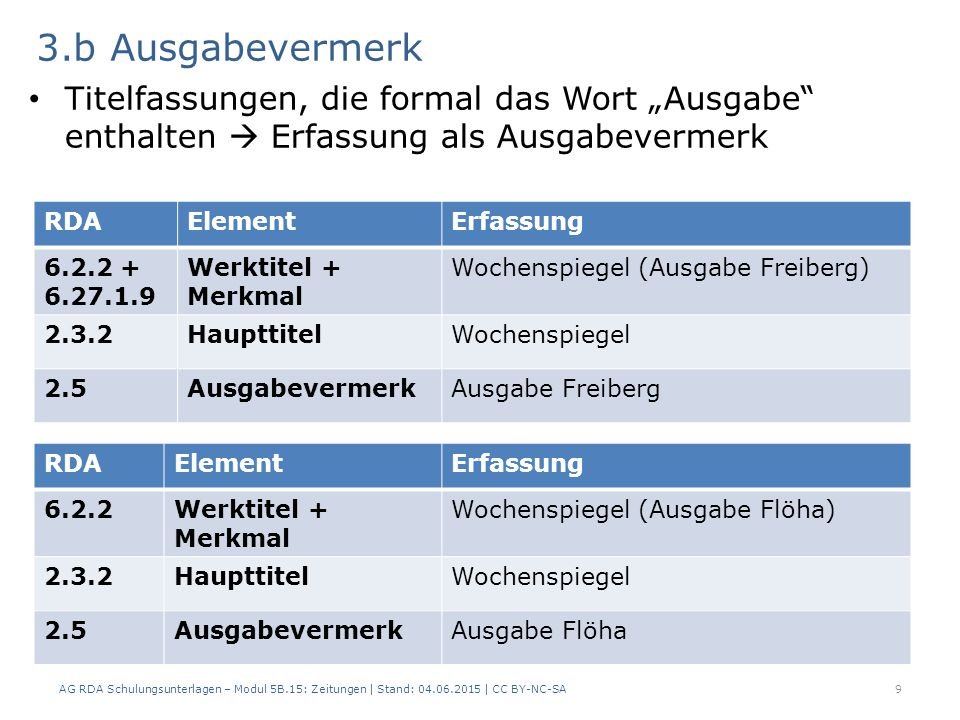 """3.b Ausgabevermerk Titelfassungen, die formal das Wort """"Ausgabe"""" enthalten  Erfassung als Ausgabevermerk AG RDA Schulungsunterlagen – Modul 5B.15: Ze"""