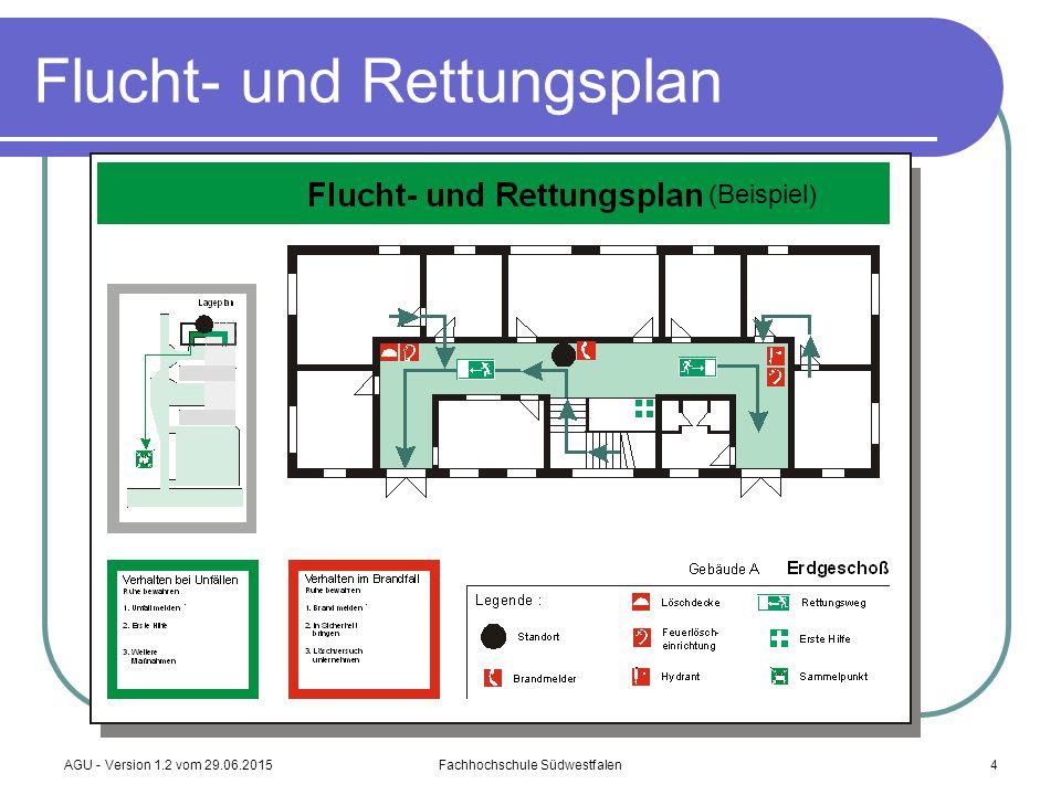 AGU - Version 1.2 vom 29.06.2015Fachhochschule Südwestfalen5 Flucht- und Rettungswege NotausgangRettungswegSammelstelle Rettungszeichen Alte Rettungszeichen, die vielerorts noch im Umlauf sind.