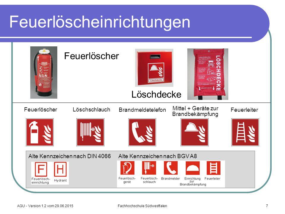 AGU - Version 1.2 vom 29.06.2015Fachhochschule Südwestfalen7 Feuerlöscheinrichtungen Alte Kennzeichen nach DIN 4066Alte Kennzeichen nach BGV A8 Löschd