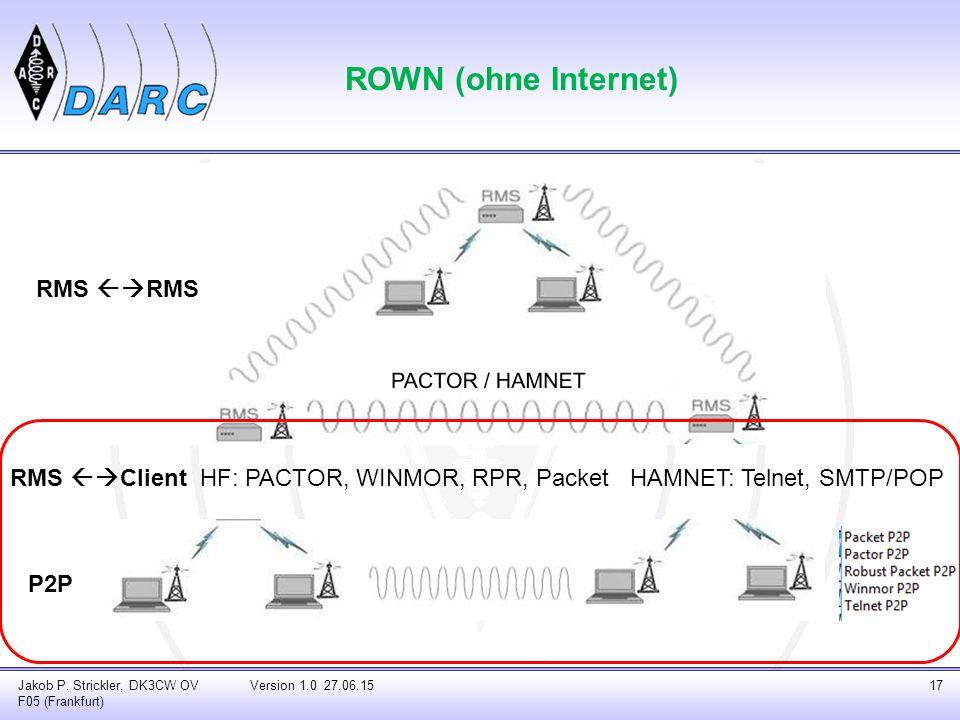 Jakob P. Strickler, DK3CW OV F05 (Frankfurt) Version 1.0 27.06.1517 ROWN (ohne Internet) HF: PACTOR, WINMOR, RPR, Packet HAMNET: Telnet, SMTP/POP RMS