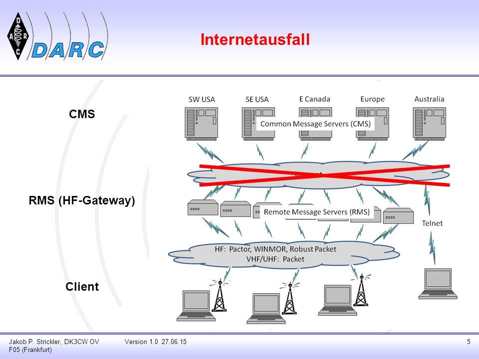 Jakob P. Strickler, DK3CW OV F05 (Frankfurt) Version 1.0 27.06.155 CMS RMS (HF-Gateway) Client Internetausfall