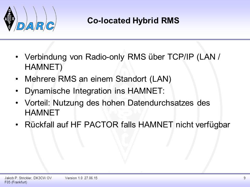 Co-located Hybrid RMS Verbindung von Radio-only RMS über TCP/IP (LAN / HAMNET) Mehrere RMS an einem Standort (LAN) Dynamische Integration ins HAMNET: