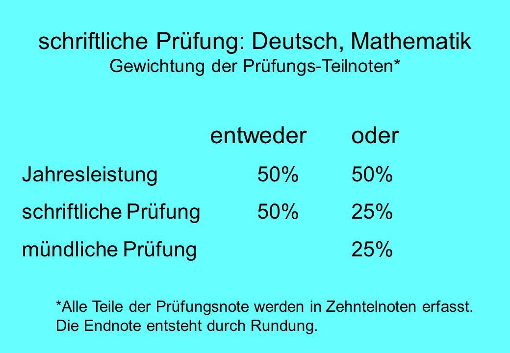 entwederoder Jahresleistung50%50% schriftliche Prüfung50%25% mündliche Prüfung25% schriftliche Prüfung: Deutsch, Mathematik Gewichtung der Prüfungs-Teilnoten* *Alle Teile der Prüfungsnote werden in Zehntelnoten erfasst.