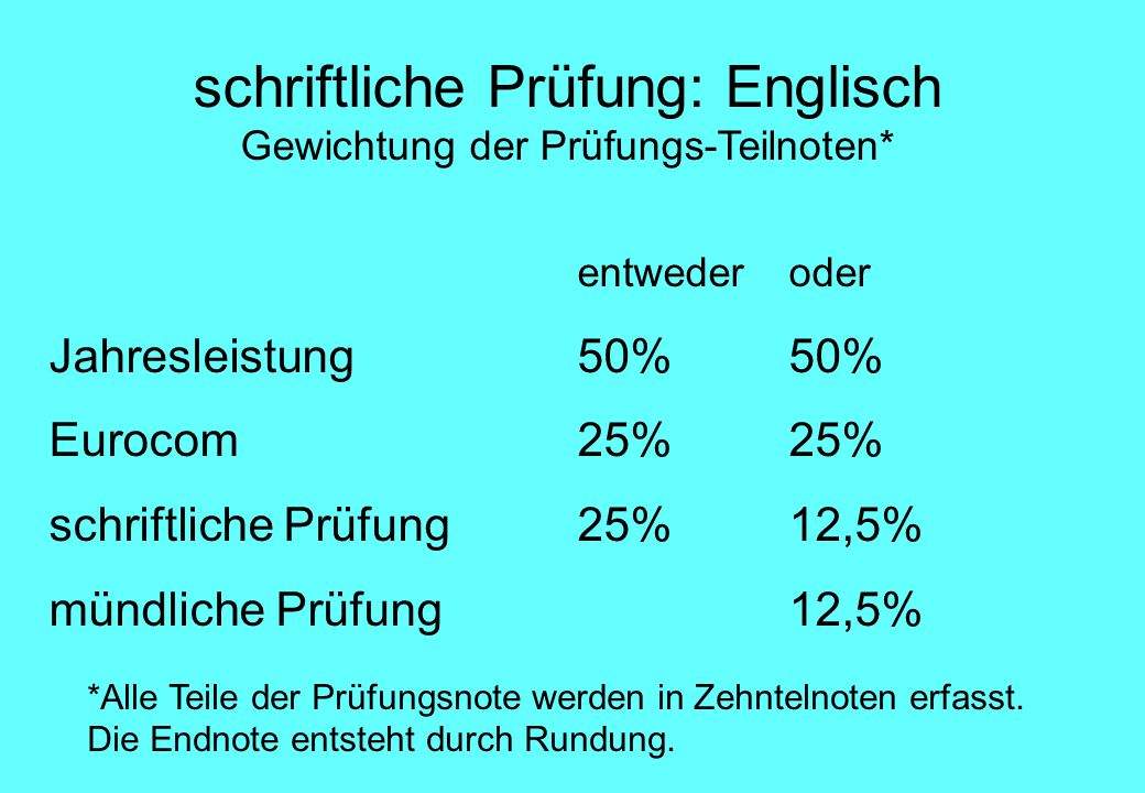 entwederoder Jahresleistung50%50% Eurocom25%25% schriftliche Prüfung25%12,5% mündliche Prüfung12,5% schriftliche Prüfung: Englisch Gewichtung der Prüfungs-Teilnoten* *Alle Teile der Prüfungsnote werden in Zehntelnoten erfasst.
