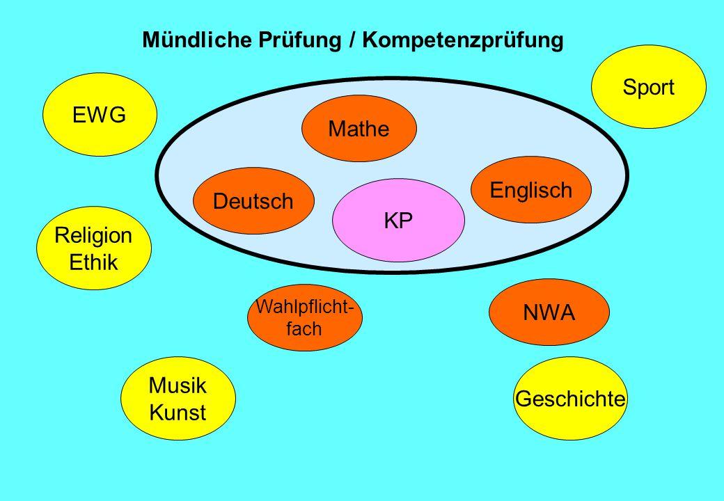 Deutsch Mathe KP NWA Englisch Wahlpflicht- fach Religion Ethik EWG Musik Kunst Sport Geschichte Mündliche Prüfung / Kompetenzprüfung