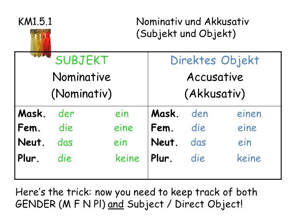 KM1.5.1Nominativ und Akkusativ (Subjekt und Objekt) SUBJEKT Nominative (Nominativ) Direktes Objekt Accusative (Akkusativ) Mask.