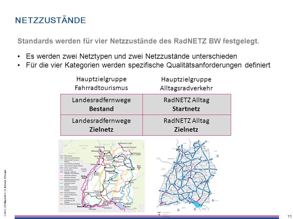 11 L:\4622_LRVN\pptx\4622_31_Netzwerk_RPen.pptx 11 L:\4622_LRVN\pptx\4622_31_Netzwerk_RPen.pptx Standards werden für vier Netzzustände des RadNETZ BW