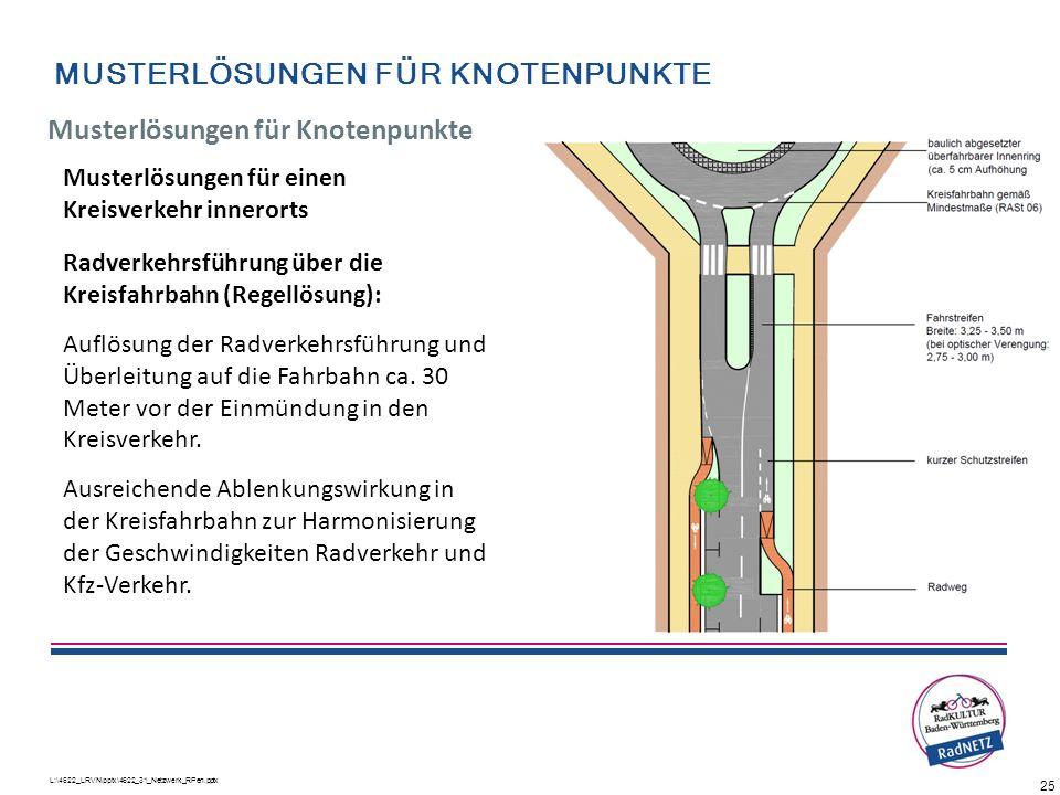 25 L:\4622_LRVN\pptx\4622_31_Netzwerk_RPen.pptx Musterlösungen für einen Kreisverkehr innerorts Radverkehrsführung über die Kreisfahrbahn (Regellösung