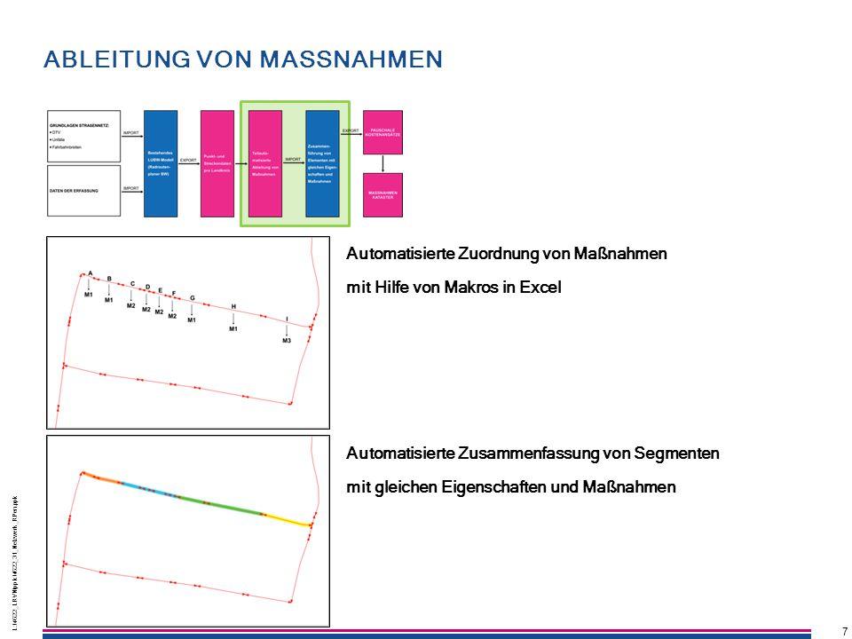 7 L:\4622_LRVN\pptx\4622_31_Netzwerk_RPen.pptx 7 ABLEITUNG VON MASSNAHMEN Automatisierte Zuordnung von Maßnahmen mit Hilfe von Makros in Excel Automat
