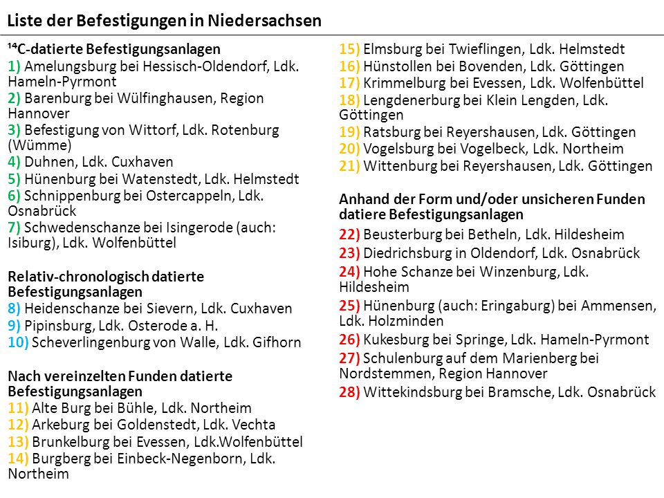 1 Hofgeismar, Eberschützer Klippe ; 2 Guts- bezirk Rheinhardswald, Ahlberg ; 3 Zierenberg, Dörnberg ; 4 Wolfhagen-Niederelsungen, Burg- berg ; 5 Kassel-Habichtswald, Hirzstein ; 6 Kassel-Habichtswald, Hunrodsberg ; 7 Bau- natal-Altenbauna, Baunsberg ; 8 Baunatal- Großenritte, Burgberg ; 9 Vöhl-Thalitter, Heckelsburg ; 10 Waldeck-Nieder-Werbe, Hünselburg ; 11 Battenberg, Eisenberg ; 12 Haina-Dodenhausen, Wüstegarten; 13 Niedenstein, Altenburg ; 14 Edermünde-Besse, Bilstein ; 15 Fritzlar-Lohne, Hinterberg; 16 Felsberg-Gensungen, Heiligenberg; 17 Felsberg-Rhünda, Rhündaer Berg; 18 Malsfeld- Beiseförth, Ringwall; 19 Borken-Kleinenglis, Hundburg; 20 Zwesten-Niederrurff, Altenburg bei Römersberg; 21 Schwalmstadt-Michelsberg, Landsburg; 22 Neukirchen-Christerode, Burg- berg ; 23 Guxhagen-Grebenau, Opferberg; 24 Meinhard-Motzenrode, Hohestein; 25 Where- tal-Reichensachsen-Oetmannhausen, Spitzen- berg ; 26 Wheretal-Reichensachsen-Oetmann- hausen, Zungenkopf ; 27 Ringgau-Netra, Gra- burg ; 28 Sontra-Wichmannshausen, Boyneburg ; 29 Sontra-Berneburg, Kirchberg; 30 Herles- hausen-Markershausen, Burg Brandenfels; 31 Wetter-Mellnau, Lützelburg; 32 Münchhausen, Christenberg; 33 Lahntal-Sterzhausen, Eckels- kirche; 34 Wetter-Oberrosphe, Eibenhardt; 35 Marburg-Wehrda, Weißer Stein; 36 Lahntal- Caldern, Rimberg; 37 Dautphetal-Hommerts- hausen, Burg-Eisenköpfe; 38 Amöneburg, Amöneburg; 39 Dautphetal-Holzhausen a.H., Hünstein; 40 Amöneburg-Mardorf, Hunnen- burg; 41 Rasdorf, Kleinberg; 42 Hünfeld- Kirchhasel, Stallberg ; 43 Tann (Rhön), Habel- berg; 44 Bad Salzschirf, Sängersberg;
