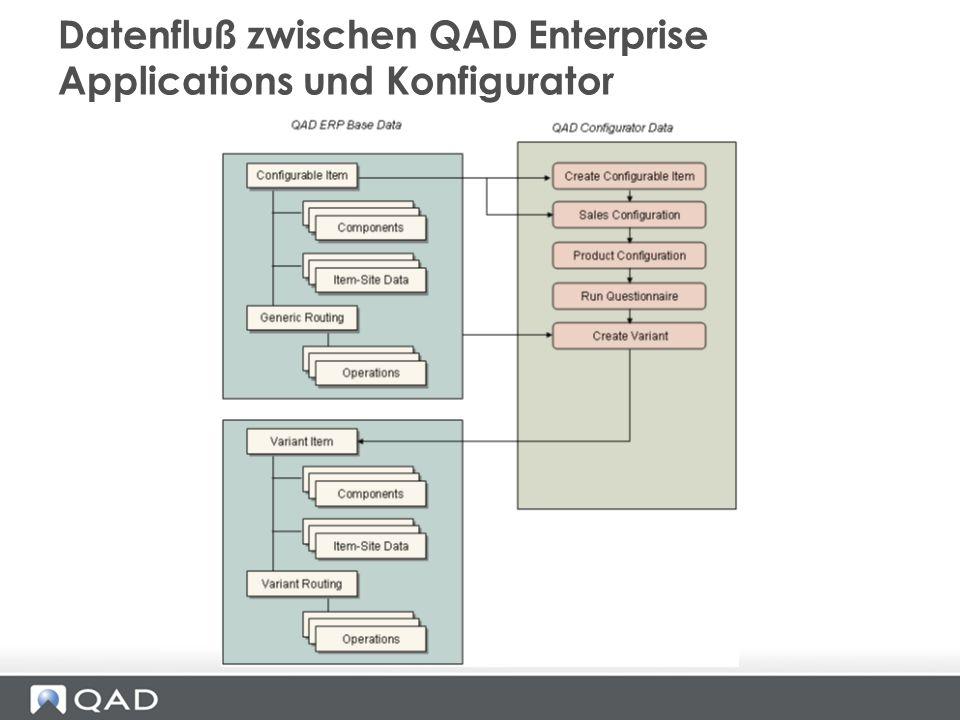 Datenfluß zwischen QAD Enterprise Applications und Konfigurator