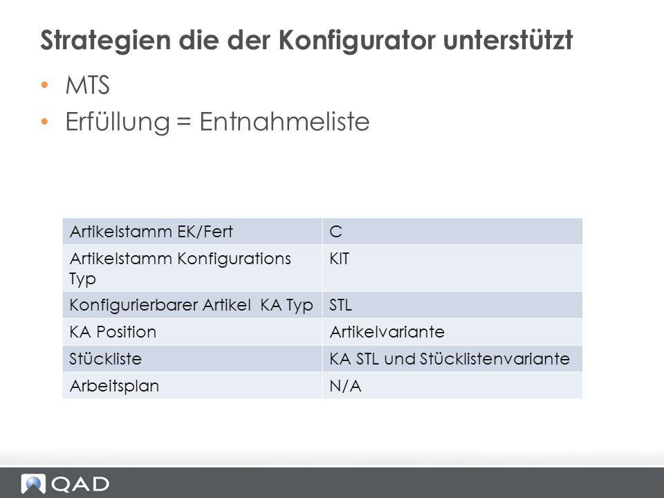 MTS Erfüllung = Entnahmeliste Strategien die der Konfigurator unterstützt Artikelstamm EK/FertC Artikelstamm Konfigurations Typ KIT Konfigurierbarer A
