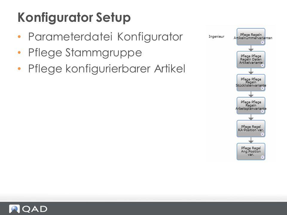 Parameterdatei Konfigurator Pflege Stammgruppe Pflege konfigurierbarer Artikel Konfigurator Setup