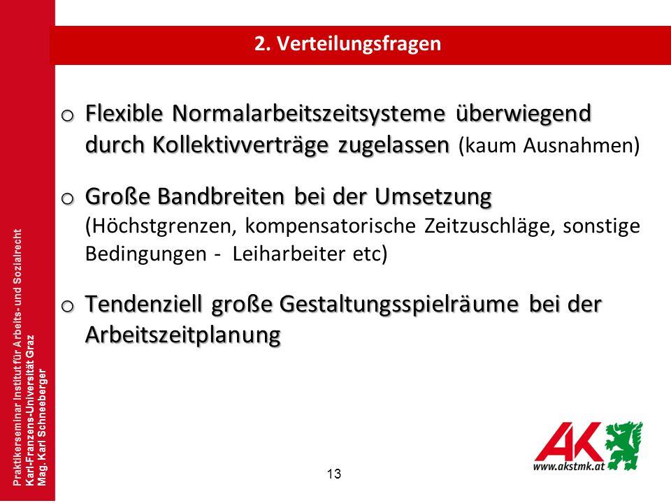 13 o Flexible Normalarbeitszeitsysteme überwiegend durch Kollektivverträge zugelassen o Flexible Normalarbeitszeitsysteme überwiegend durch Kollektivv