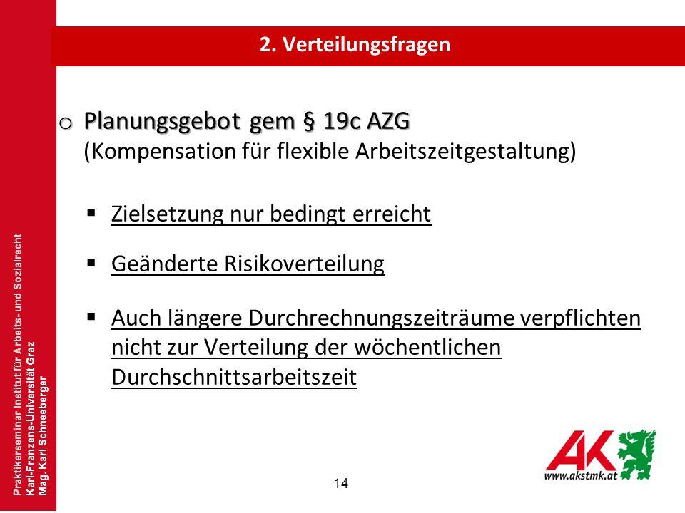 14 o Planungsgebot gem § 19c AZG o Planungsgebot gem § 19c AZG (Kompensation für flexible Arbeitszeitgestaltung)  Zielsetzung nur bedingt erreicht 
