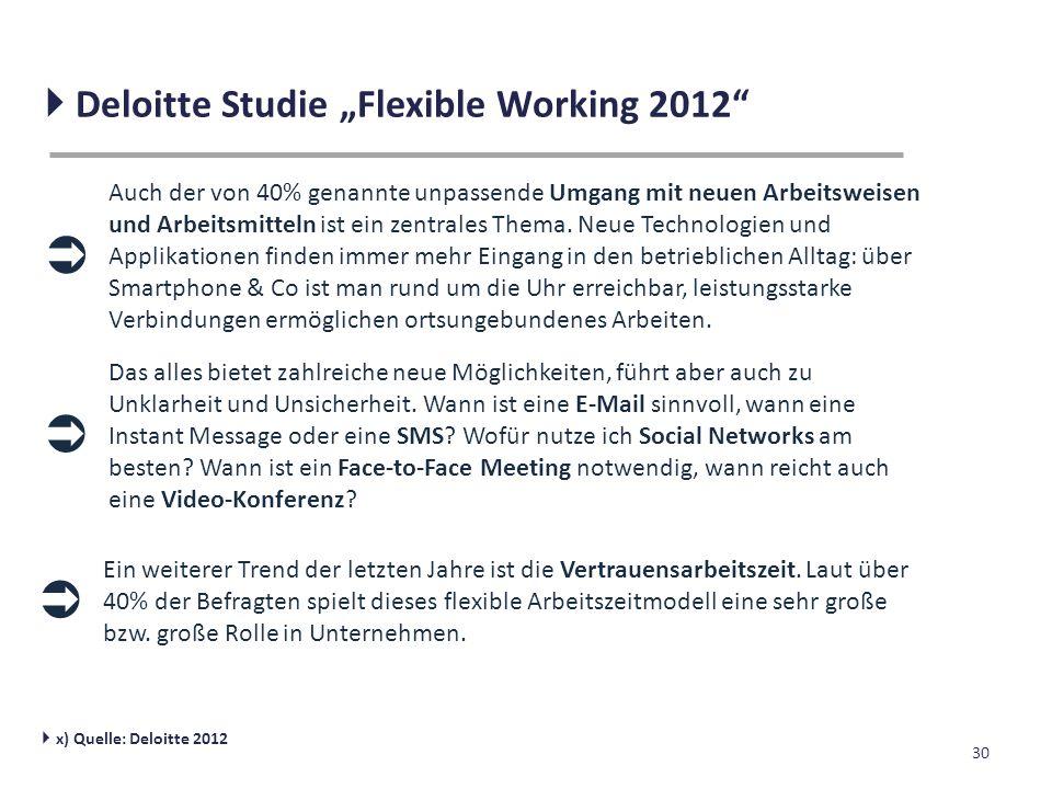 """30  Deloitte Studie """"Flexible Working 2012""""  x) Quelle: Deloitte 2012 Auch der von 40% genannte unpassende Umgang mit neuen Arbeitsweisen und Arbeit"""