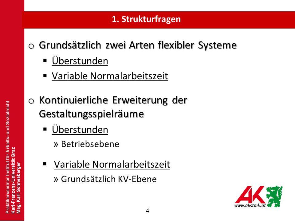 4 o Grundsätzlich zwei Arten flexibler Systeme  Überstunden  Variable Normalarbeitszeit o Kontinuierliche Erweiterung der Gestaltungsspielräume  Üb