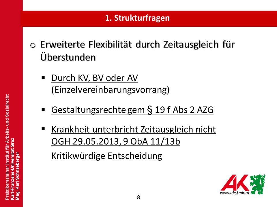 o Erweiterte Flexibilität durch Zeitausgleich für Überstunden  Durch KV, BV oder AV (Einzelvereinbarungsvorrang)  Gestaltungsrechte gem § 19 f Abs 2