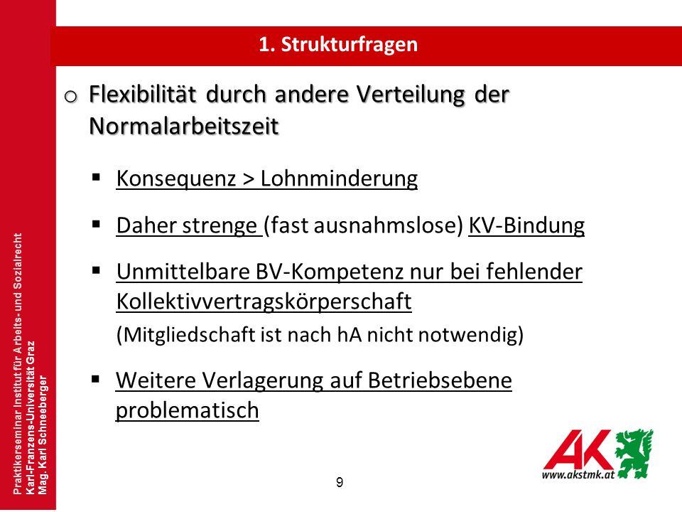 9 9 o Flexibilität durch andere Verteilung der Normalarbeitszeit  Konsequenz > Lohnminderung  Daher strenge (fast ausnahmslose) KV-Bindung  Unmitte