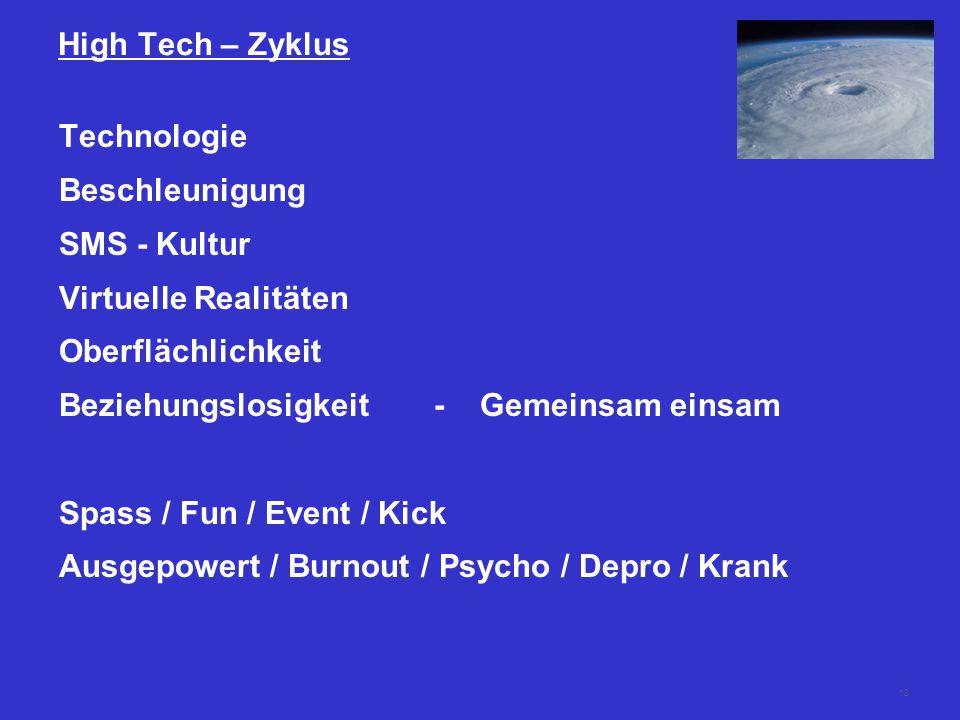 18 High Tech – Zyklus Technologie Beschleunigung SMS - Kultur Virtuelle Realitäten Oberflächlichkeit Beziehungslosigkeit- Gemeinsam einsam Spass / Fun / Event / Kick Ausgepowert / Burnout / Psycho / Depro / Krank