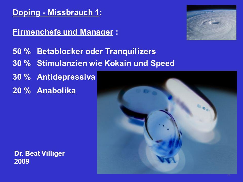 20 Doping - Missbrauch 1: Firmenchefs und Manager : 50 %Betablocker oder Tranquilizers 30 %Stimulanzien wie Kokain und Speed 30 %Antidepressiva 20 %Anabolika Dr.