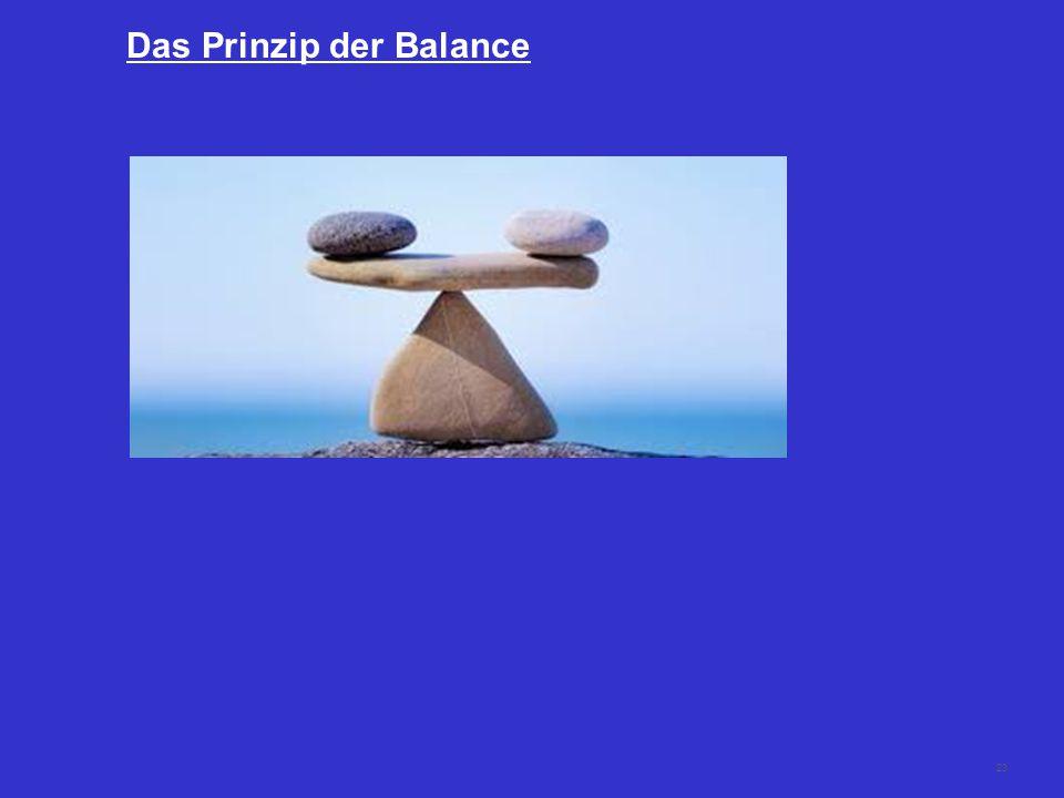 23 Das Prinzip der Balance