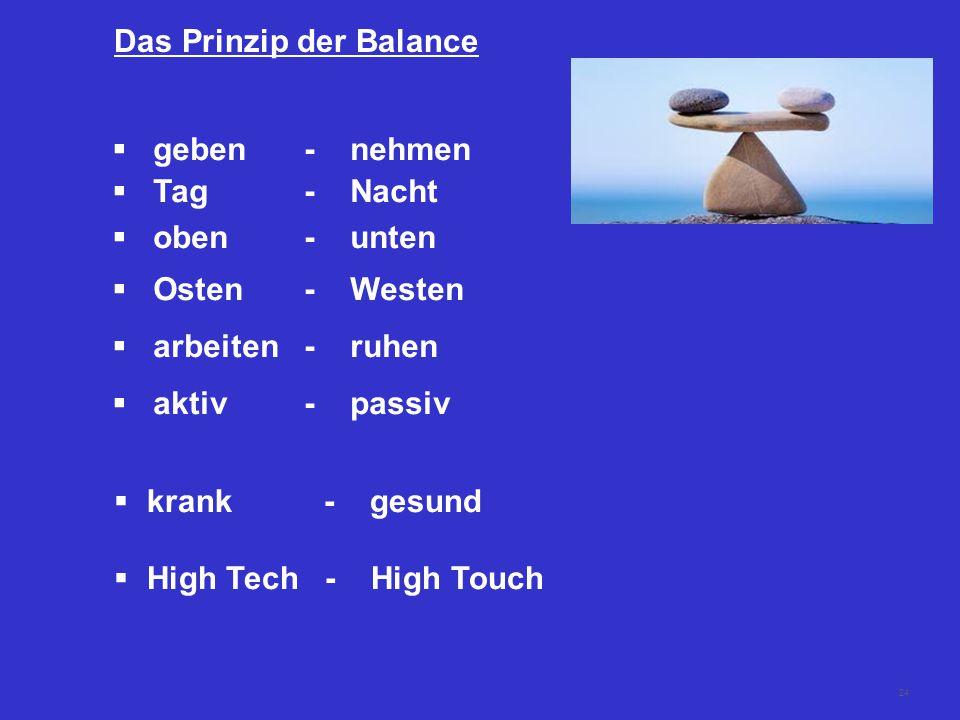 24 Das Prinzip der Balance  geben - nehmen  Tag - Nacht  oben - unten  Osten - Westen  arbeiten- ruhen  aktiv- passiv  krank - gesund  High Tech - High Touch