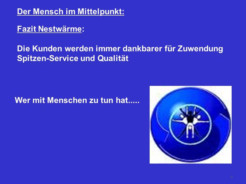 25 Der Mensch im Mittelpunkt: Fazit Nestwärme: Die Kunden werden immer dankbarer für Zuwendung Spitzen-Service und Qualität Wer mit Menschen zu tun hat.....