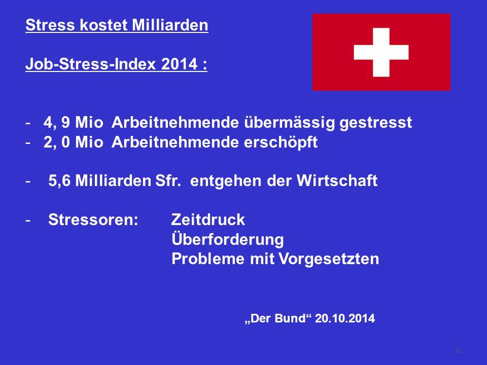 30 Stress kostet Milliarden Job-Stress-Index 2014 : -4, 9 Mio Arbeitnehmende übermässig gestresst -2, 0 Mio Arbeitnehmende erschöpft - 5,6 Milliarden Sfr.