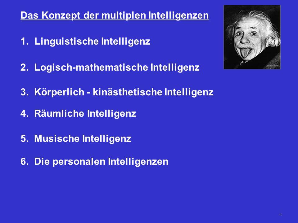 40 Das Konzept der multiplen Intelligenzen 1.Linguistische Intelligenz 2.