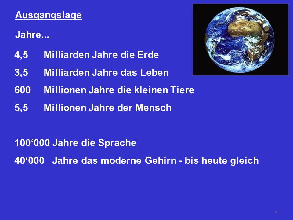 48 Ausgangslage 4,5Milliarden Jahre die Erde 3,5 Milliarden Jahre das Leben 600 Millionen Jahre die kleinen Tiere 5,5Millionen Jahre der Mensch 100'000 Jahre die Sprache 40'000 Jahre das moderne Gehirn - bis heute gleich Jahre...