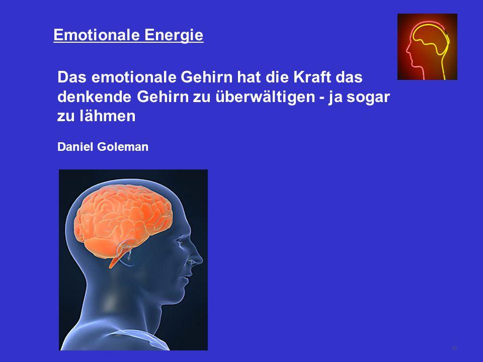 60 Das emotionale Gehirn hat die Kraft das denkende Gehirn zu überwältigen - ja sogar zu lähmen Daniel Goleman Emotionale Energie