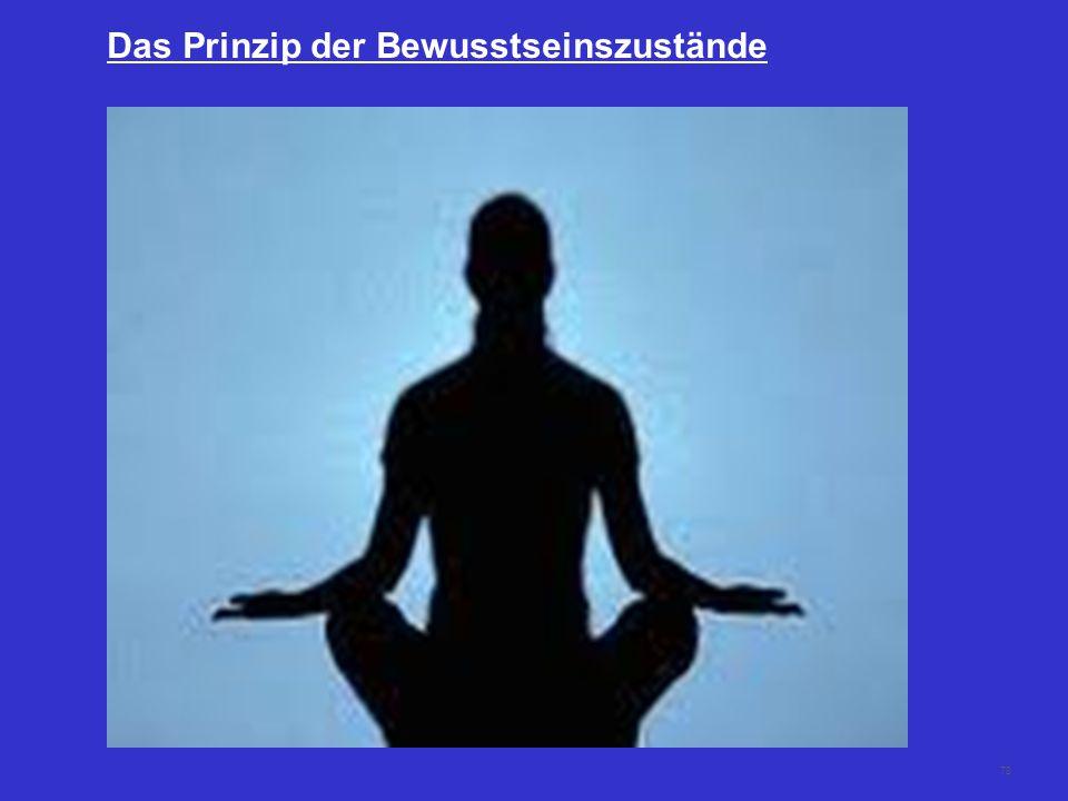 78 Das Prinzip der Bewusstseinszustände
