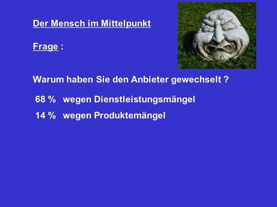 49 Das Gesicht: der emotionale Bildschirm 3000 Emotionen !