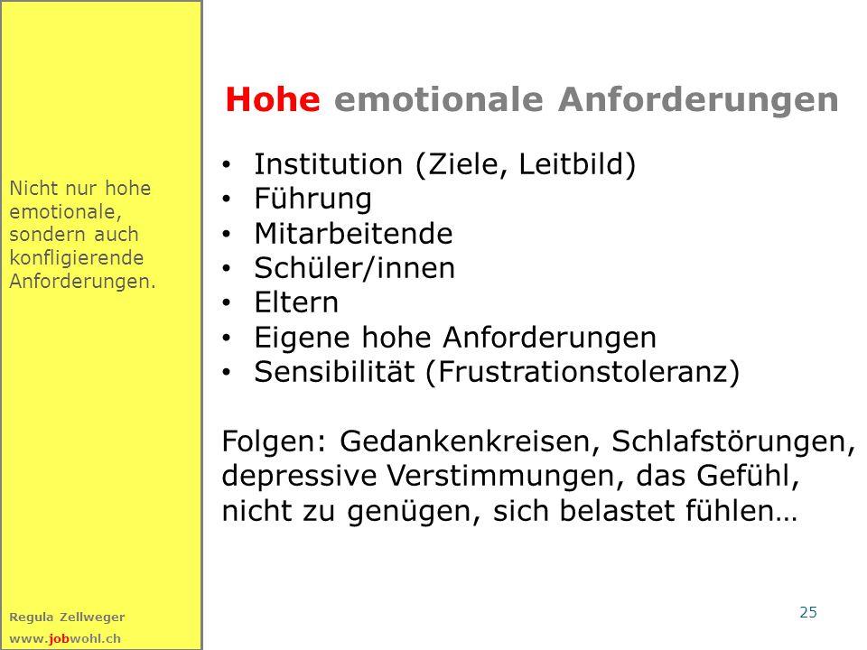 25 Regula Zellweger www.jobwohl.ch Nicht nur hohe emotionale, sondern auch konfligierende Anforderungen. Hohe emotionale Anforderungen Institution (Zi