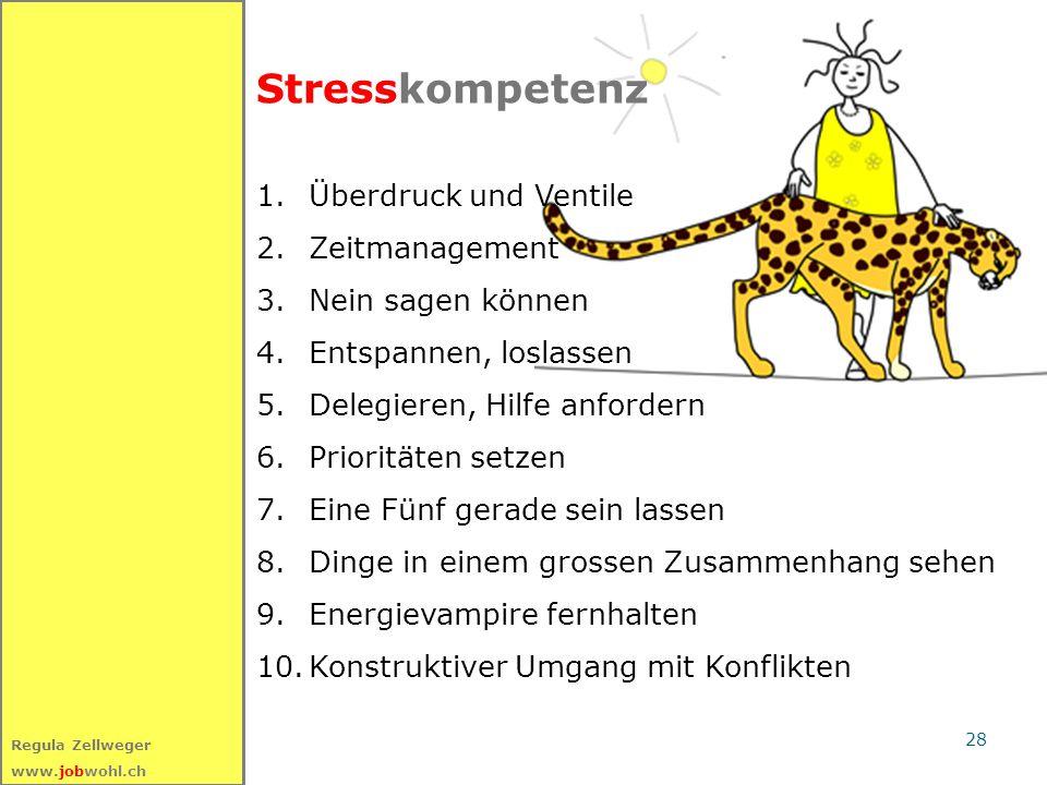 28 Regula Zellweger www.jobwohl.ch Stresskompetenz 1.Überdruck und Ventile 2.Zeitmanagement 3.Nein sagen können 4.Entspannen, loslassen 5.Delegieren,