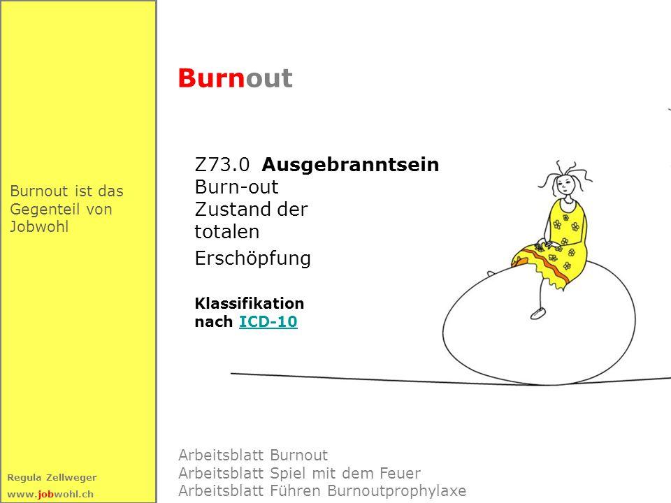32 Regula Zellweger www.jobwohl.ch Burnout Burnout ist das Gegenteil von Jobwohl Z73.0Ausgebranntsein Burn-out Zustand der totalen Erschöpfung Klassifikation nach ICD-10ICD-10 Arbeitsblatt Burnout Arbeitsblatt Spiel mit dem Feuer Arbeitsblatt Führen Burnoutprophylaxe
