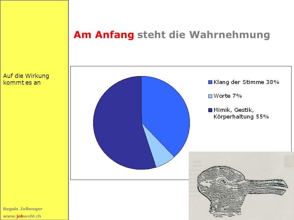 56 Regula Zellweger www.jobwohl.ch Umgang mit Ambivalenzen Ambivalenzen gehören auf den Tisch.