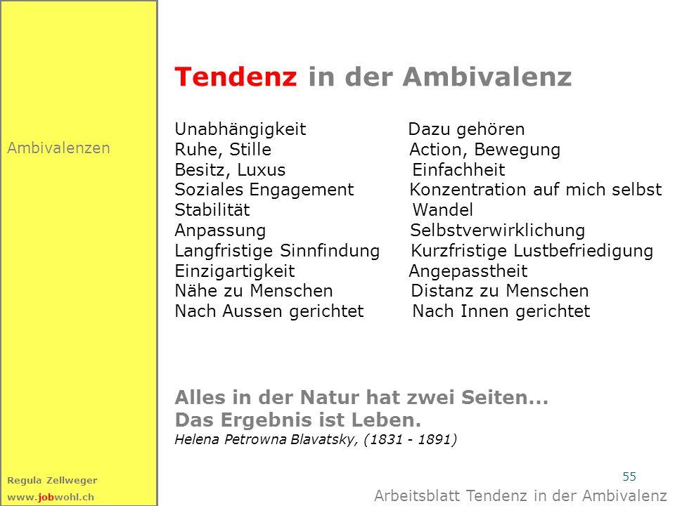 55 Regula Zellweger www.jobwohl.ch Tendenz in der Ambivalenz Unabhängigkeit Dazu gehören Ruhe, Stille Action, Bewegung Besitz, Luxus Einfachheit Sozia
