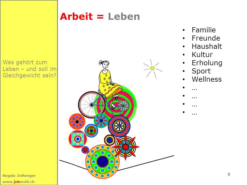 8 Regula Zellweger www.jobwohl.ch Was gehört zum Leben – und soll im Gleichgewicht sein.