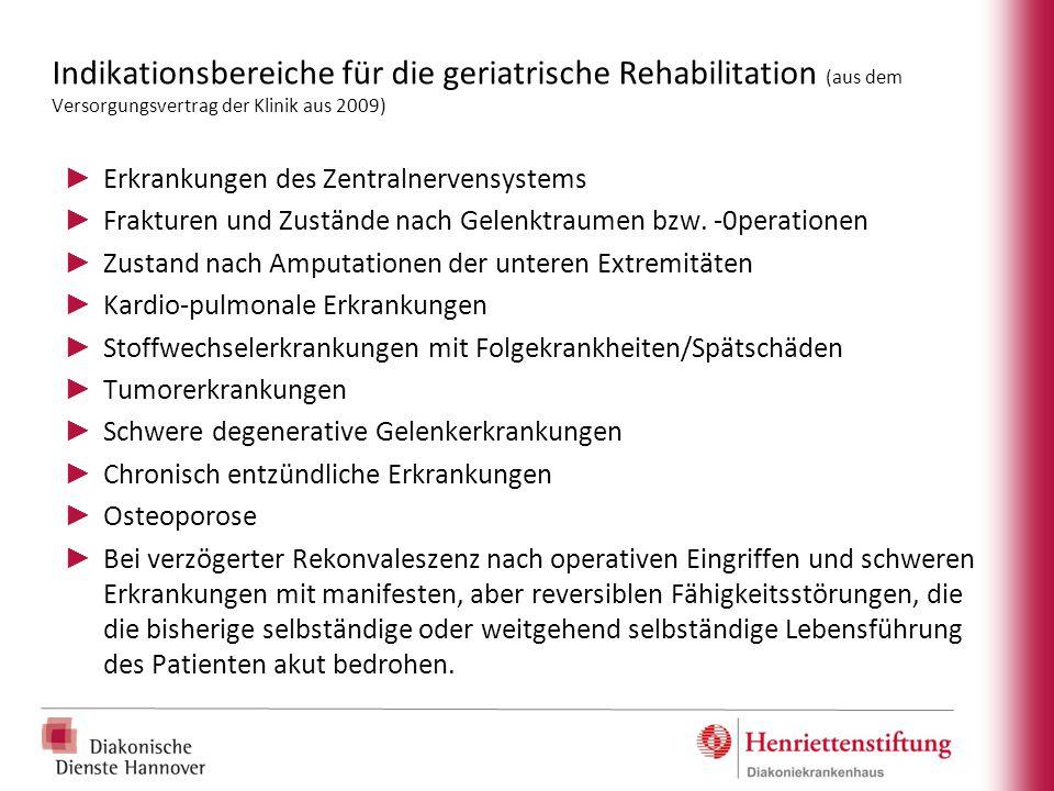 Indikationsbereiche für die geriatrische Rehabilitation (aus dem Versorgungsvertrag der Klinik aus 2009) ► Erkrankungen des Zentralnervensystems ► Fra